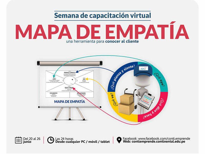 mapaempatia